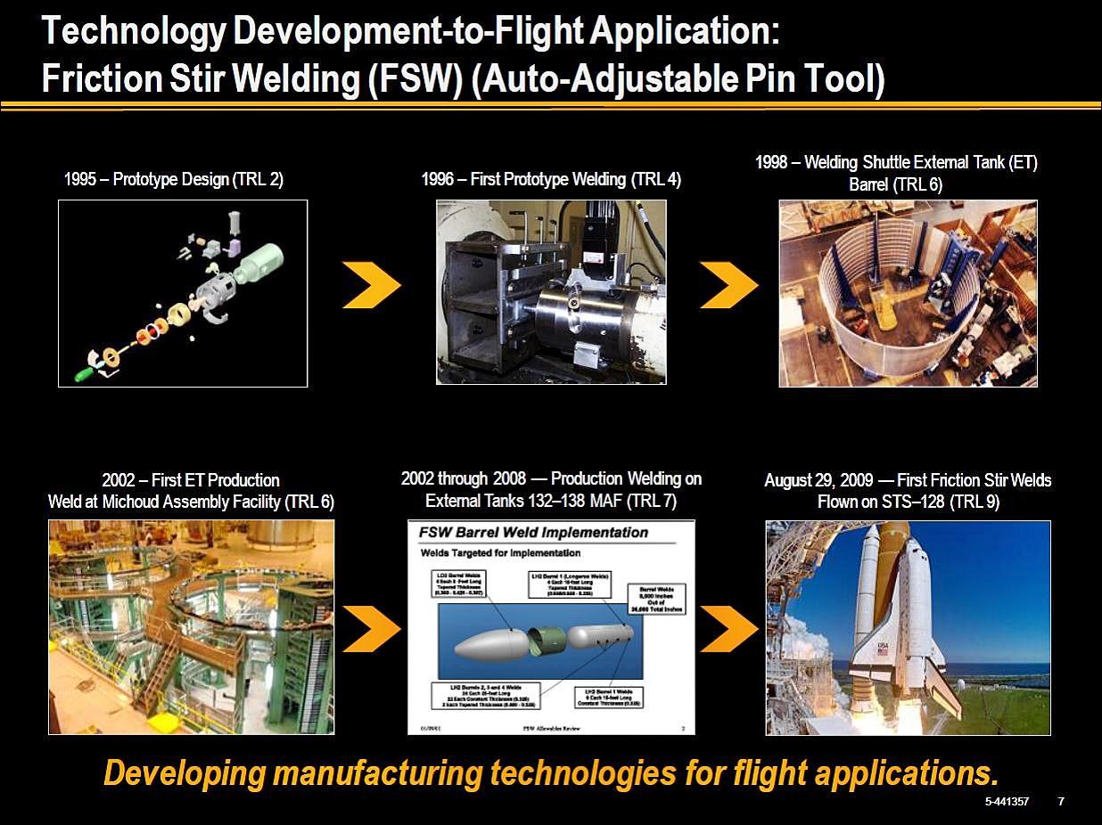 technology readiness level nasa pdf